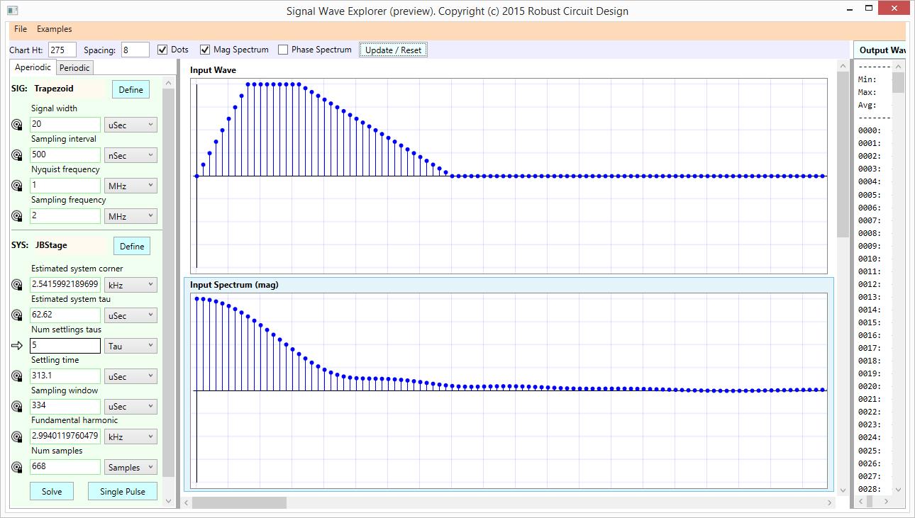 SWE input spectrum example