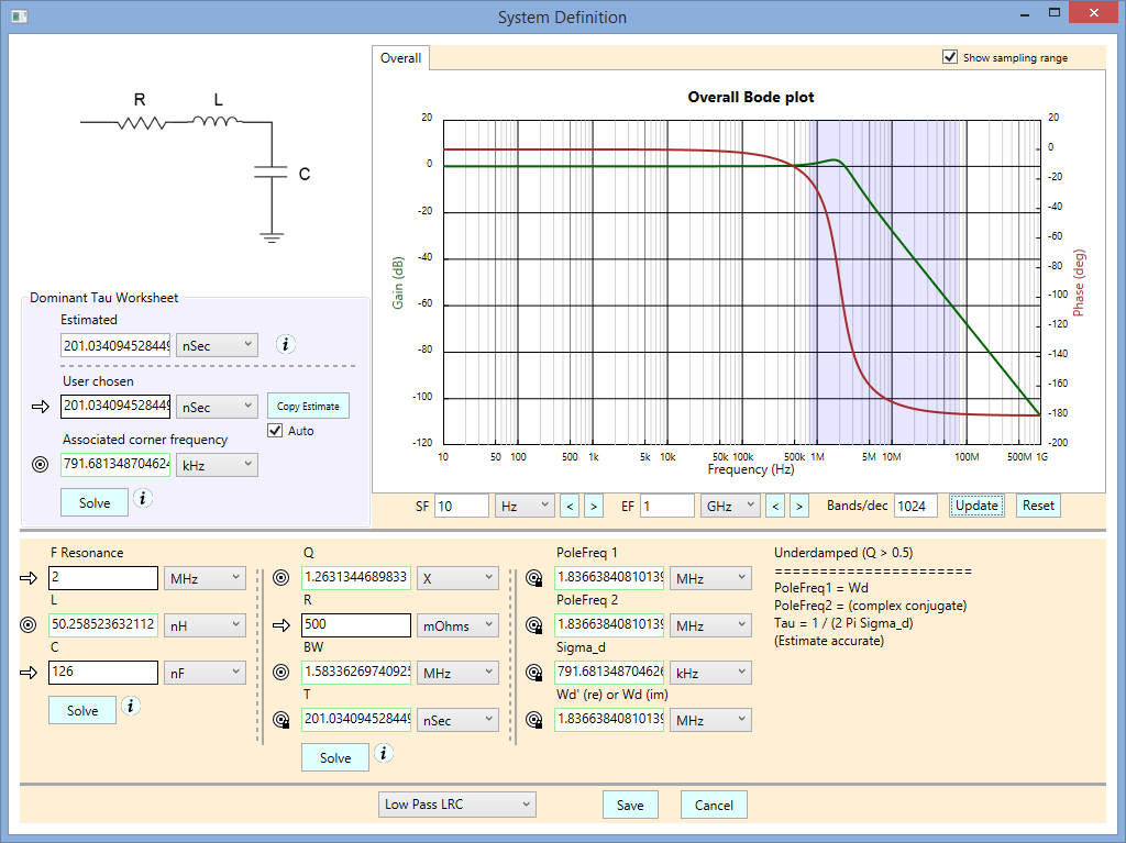 A 2 MHz LRC filter