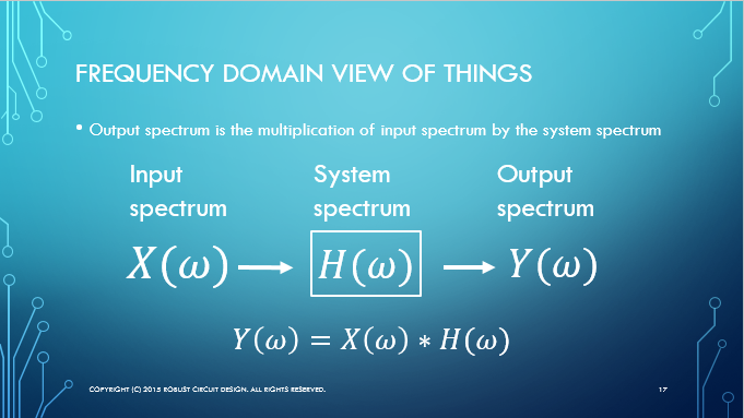 Frequency domain view of things