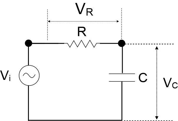 RC Lowpass filter circuit II