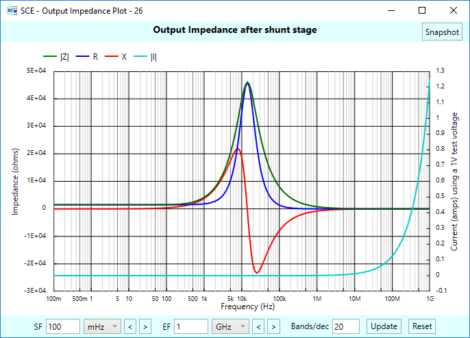 output-impedance-after-shunt-stage-ii