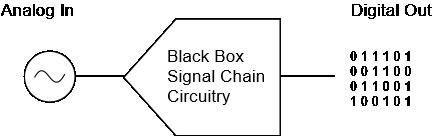 black-box-signal-chain-circuitry