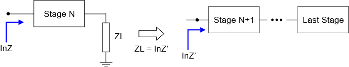 inz-of-stage-n-inductively